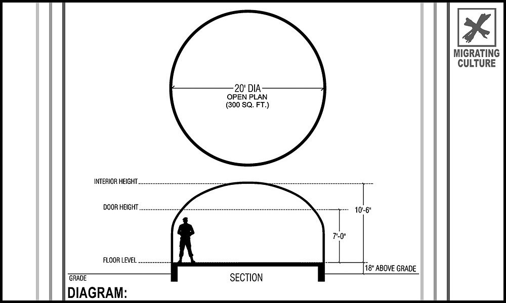 Spacial Diagram